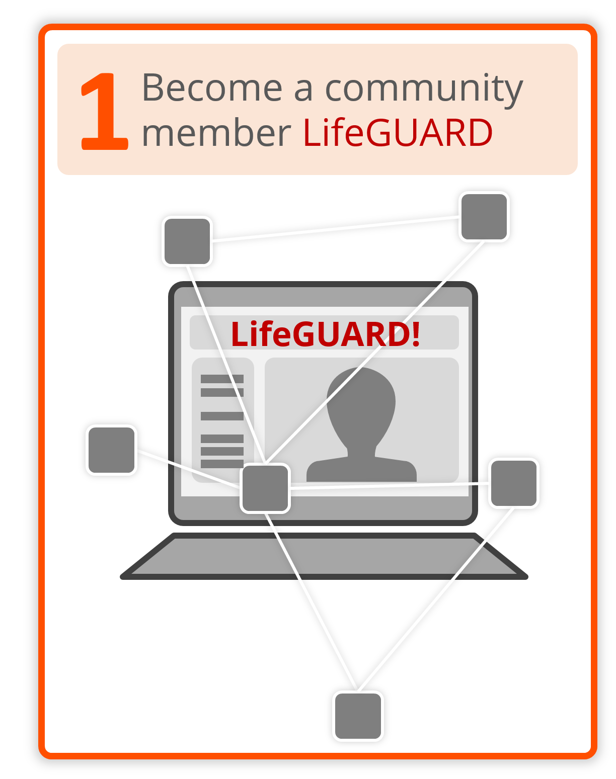 Live Coding Help Member LifeGUARD Step 1 - Become A Community Member LifeGUARD